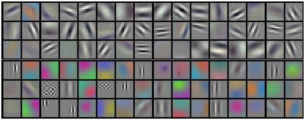 Learned convolutional filters